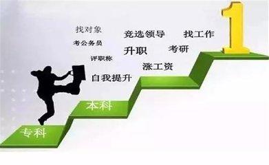 北京重点院校网络